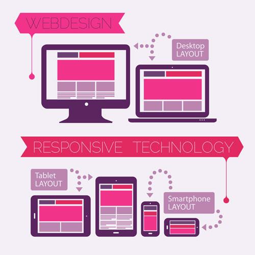 طراحی سایت واکنشگرا - رایا آی تی